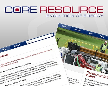 Core Resource profile banner